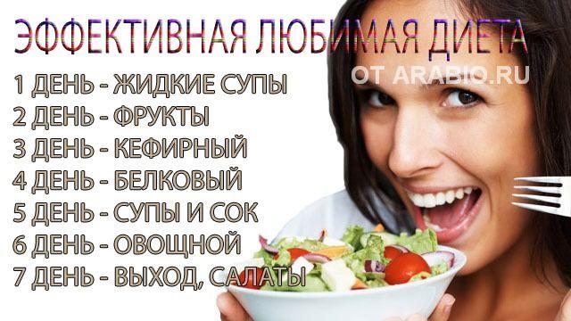 Все про диету любимая