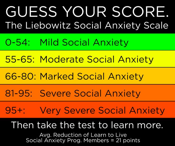 How bad is your social anxiety? Take our free social anxiety test to find out! #mentalhealth #stigma https://www.learntolive.com/measuring-social-anxiety-tests/