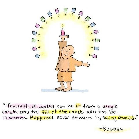 happy corner buddhist singles Scott dunning is on facebook join facebook to connect with scott dunning and others you may know facebook gives people the power to share and makes the.