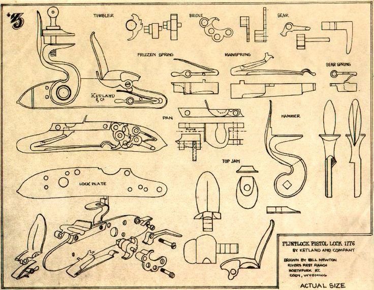 95 best building a flintlock images on pinterest revolvers aiming a flintlock pistol google search malvernweather Gallery