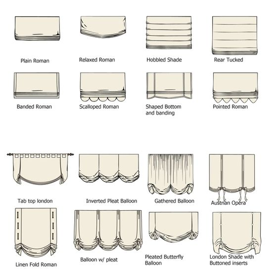 Window blind styles informative pinterest window for Types of interior designs styles