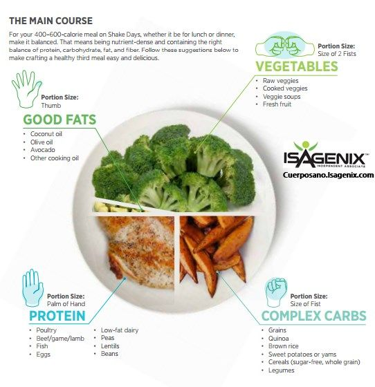 This is a balanced meal. Want to try our products? Go to CuerpoSano.Isagenix.com