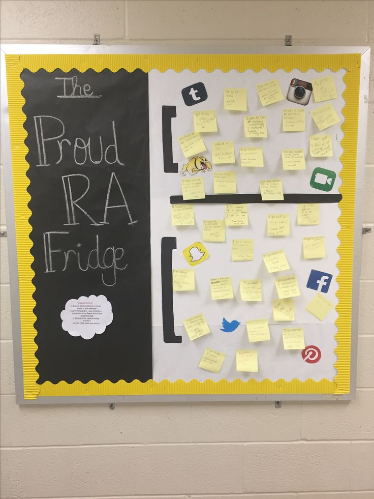 The Proud RA Fridge-Bowie Edition I had residents post their mid-year accomplishments (academic,personal,professional)