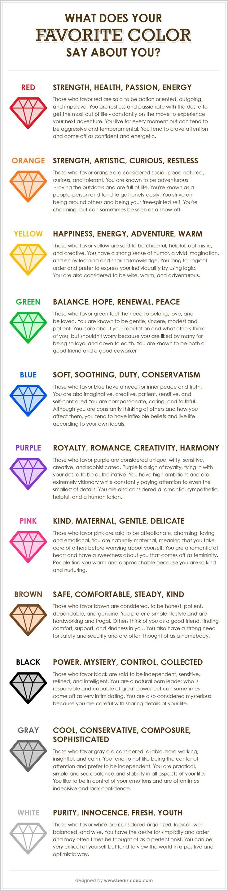 Did you know that colors are known to go along with certain feelings and qualities? Have you ever thought about what your favorite color says about your persona  #color #colour