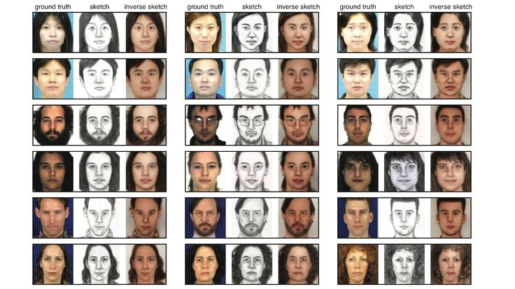 """Tomasz Malisiewicz on Twitter: """"Sketch2Face: Deep Learning For Face Synthesis https://t.co/ESx6eLV1z9 #computervision #Machinlearning #science https://t.co/v0PoV6W8GS"""""""