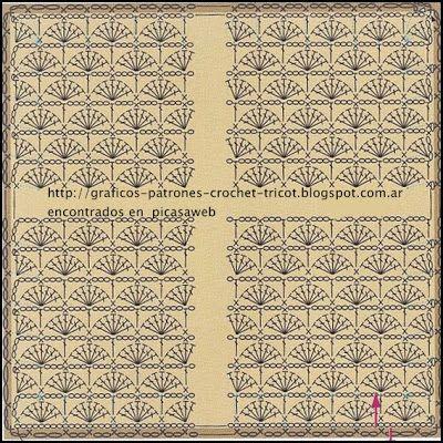 68 best images about bebe on pinterest patrones baby - Patrones de mantas a crochet ...