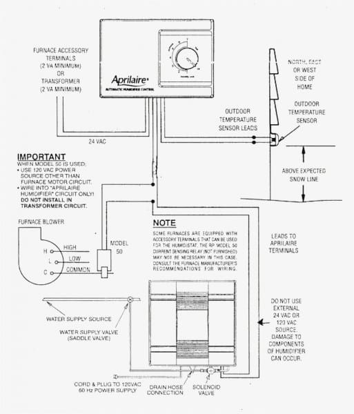 aprilaire humidifier wiring diagram  diagram humidifier wire