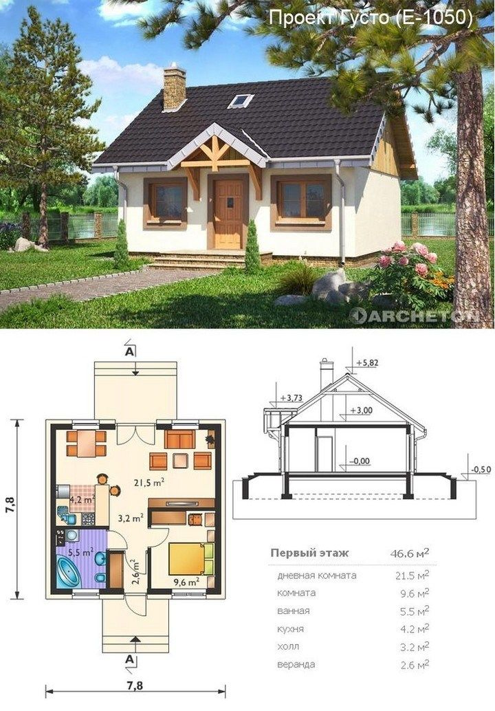 47 adorable free tiny house floor plans 46 ~ Desig…