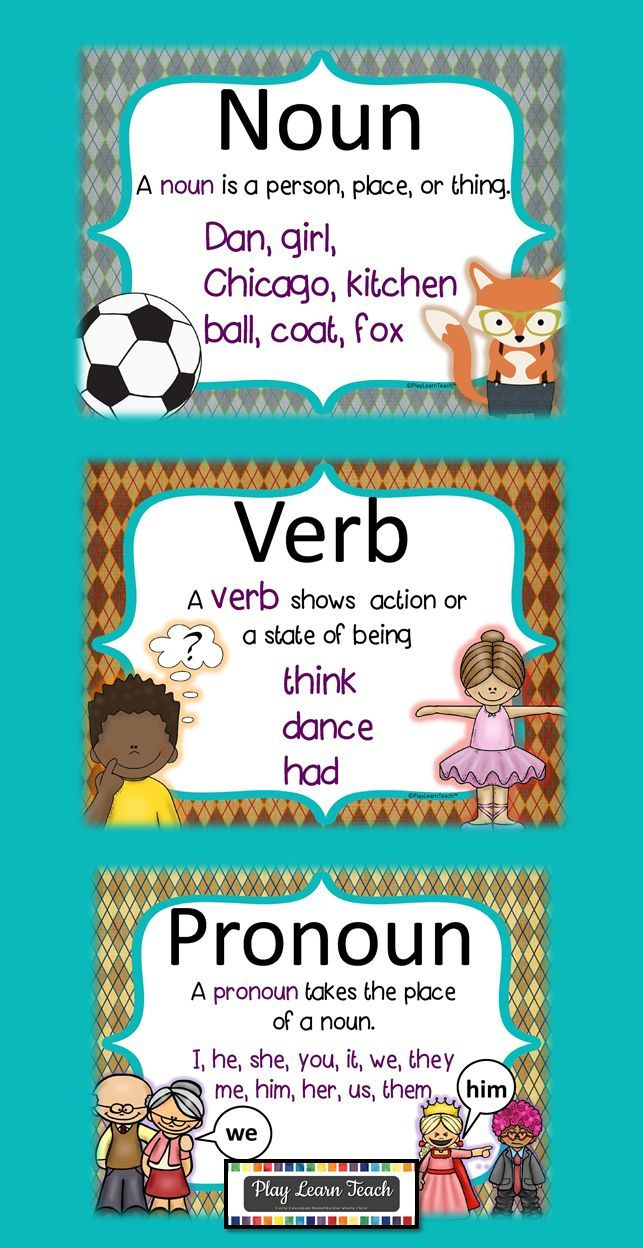 Parts of Speech posters with examples. Perfect for focal points in an ELA lesson & as classroom posters. Nine (9) posters of these parts of speech: noun, verb, pronoun, adjective, adverb, interjection, conjunction, preposition, and article.