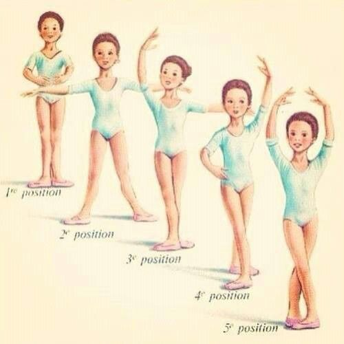 Ballet positions. I like this becuase it has the little girl doing the position so you can see it and it also has it writen down