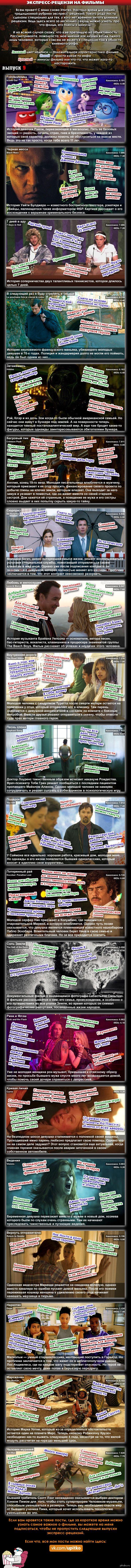 Экспресс-рецензии Фильмы 2014-2015 годов