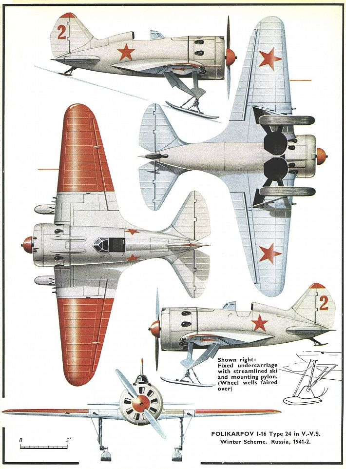 Polikarpov I16 (The Rat)