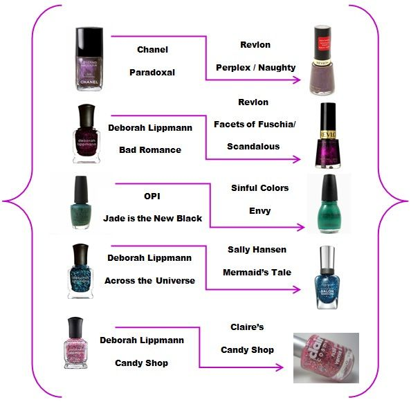 17 Best Images About NAIL DUPES On Pinterest