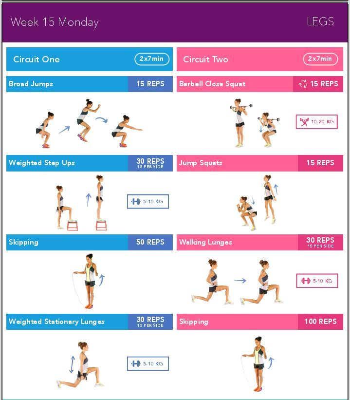 Week 15 Monday Bikini Body Guide Kayla Itsines Workout Lower Body Stretches