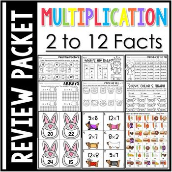 The 25+ best 2 times table worksheet ideas on Pinterest ...