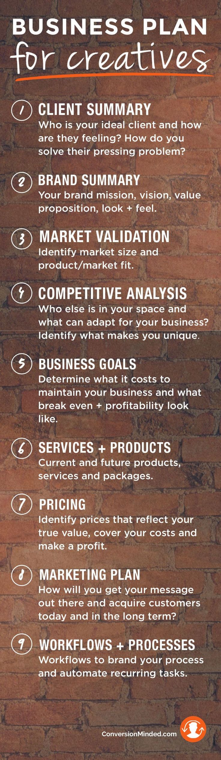 Business Plan Infographic for creatives to validate