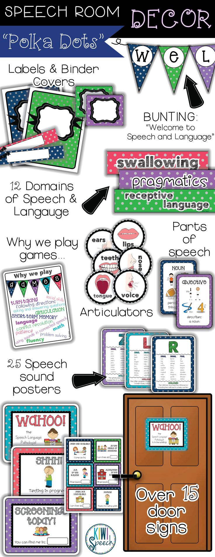 """Speech Therapy Room Decor: """"Polka Dots"""" - blue, green, purple, & coral themed decor kit for speech therapy rooms. Includes labels, binder covers & spines, bunting, domains of speech and language, articulators, visual aids, speech sound posters, and more!"""