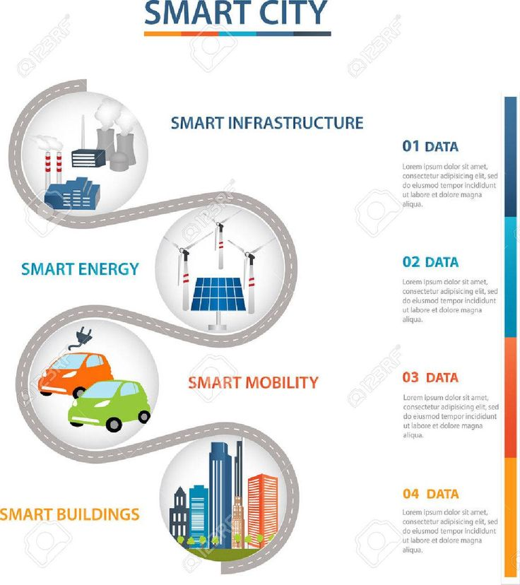 Smart city design with future technology for living.Smart Grid concept.IndustriaL, Renewable Energy and Smart Grid Technology in a connected network.S…