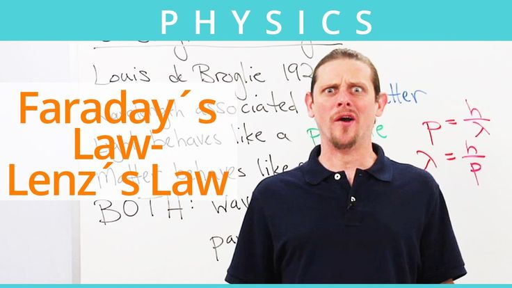 Faraday's Law - Lenz's Law - Physics