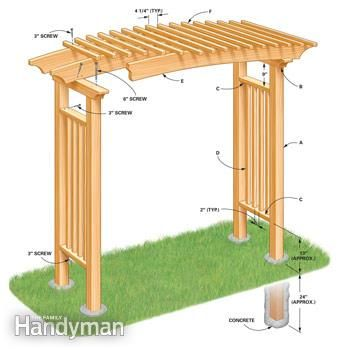 Diagram of arbor construction.