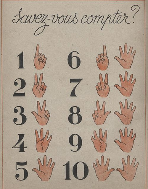 learn to count - i like this I am going to also bring in the braile paper and use visual, signing and the tactile effect, with audio - I believe in learning through all the sense. Perhaps we can let the students run their tongues in their favourite flavour to know taste and smell too!