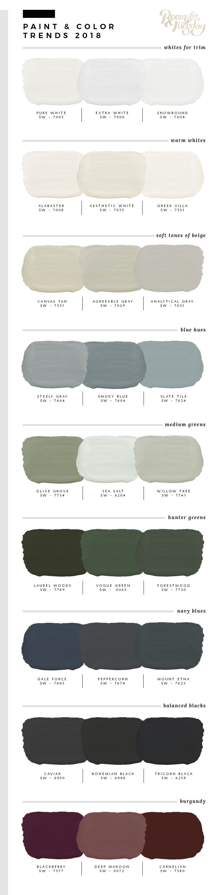 Predicted Paint Colors for 2018 - handsome palette