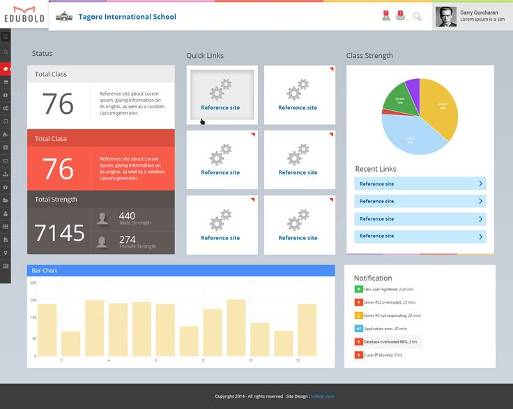 Tagore International School Dashboard Mockup