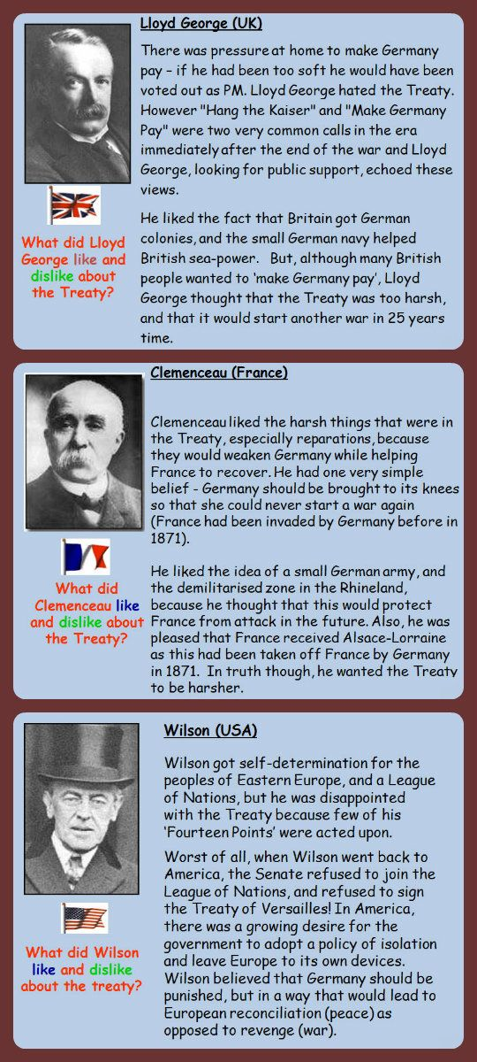Explore the Treaty of Versailles with this PowerPoint and test your pupils' knowledge with a quiz.