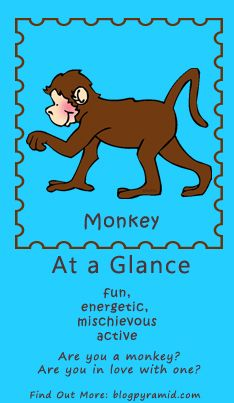 Images About Zodiac Monkey Pinterest Horoscopes