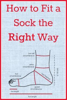 You can now correctly fit a knitted sock with this handy, exclusive guide from…