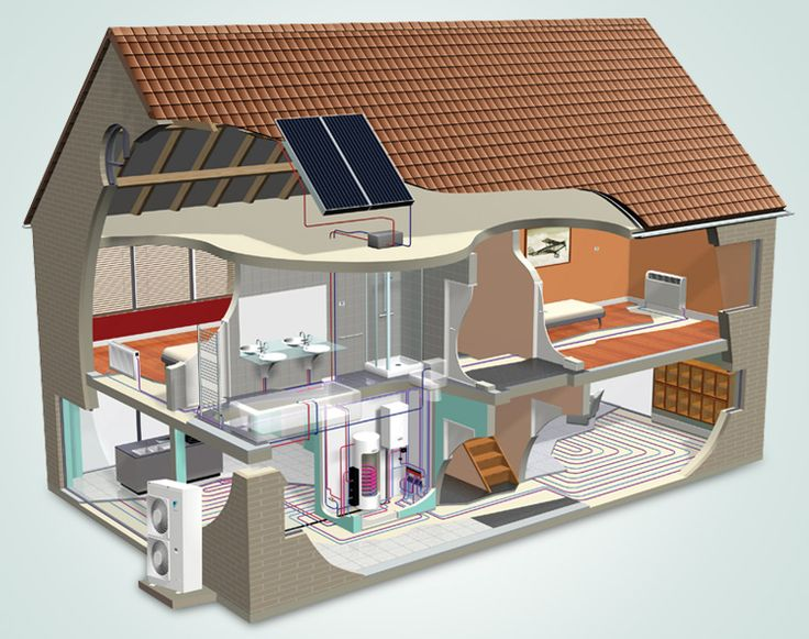 Whole-House AC systems- SkyAir, Mutli-Split, VRV-S, and Daikin Altherma | Daikin AC
