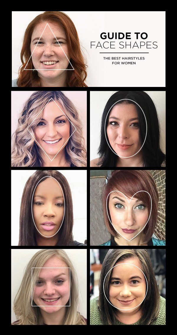How To Determine Face Shape The Right Hairstyle With Images