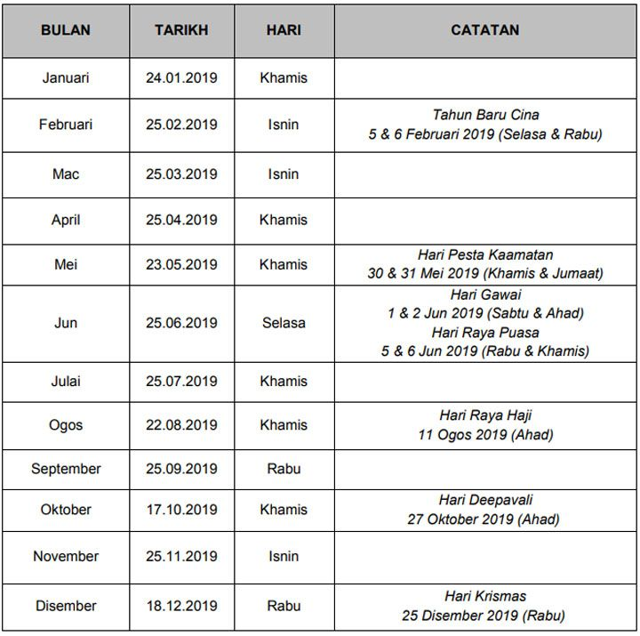 Jadual Pembayaran Gaji Kakitangan Awam 2019 August Calendar Calendar