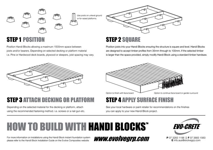 Image Result For Deck Block Dimensions Handi Block Pier