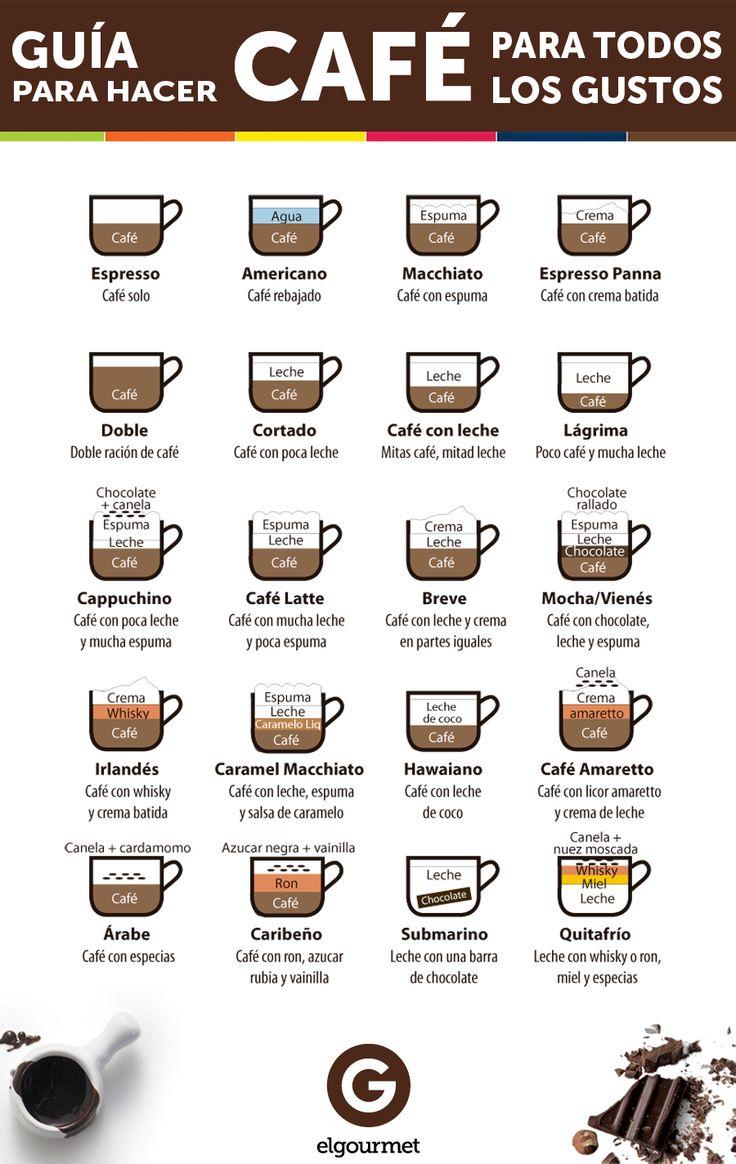 ¡Una guía para hacer café!