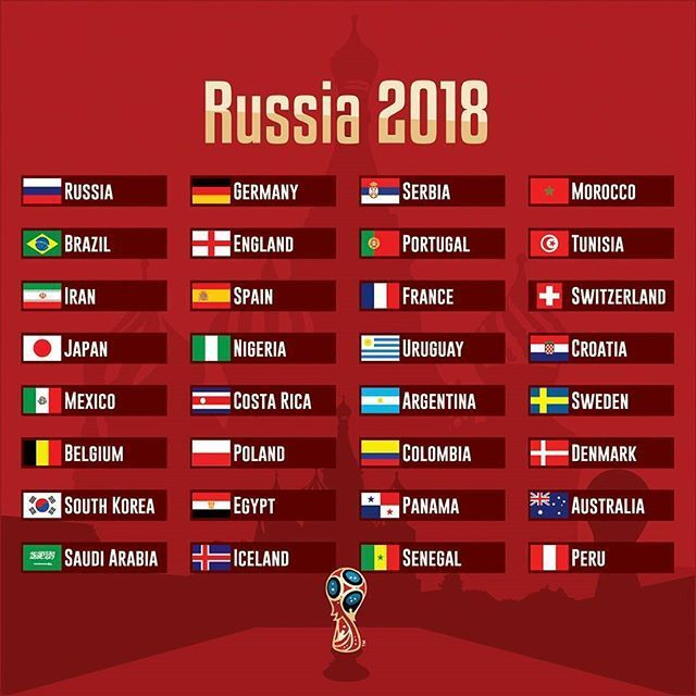 Travel Infographic World Cup Russia 2018 32 Countries Worldcup Russia2018 Russia Brazil Me Infographicnow Com Your Number One Source For Daily World Cup Russia 2018 England World Cup 2018 World Cup