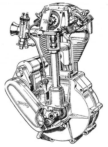 norton single cylinder engine cutaway  garage interior