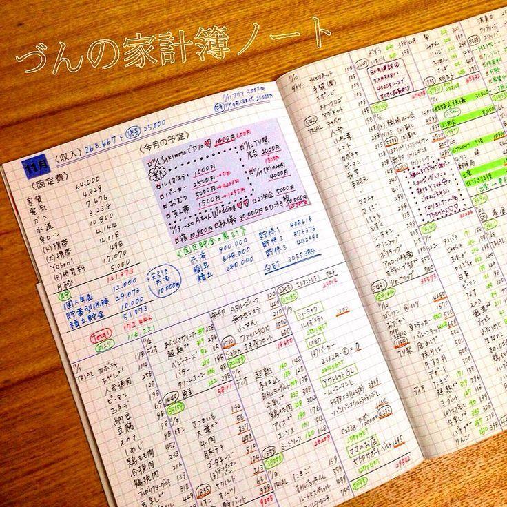 """3,157 Likes, 58 Comments - づん (@zunizumi) on Instagram: """"《イベント用に書き下ろし》 〜づんの家計簿ノートに書いてみるとこんな感じになるよー!〜 ↑サブタイトル(笑) ✦ 21日に発売されたノート、 『づんの家計簿ノート』に…"""""""