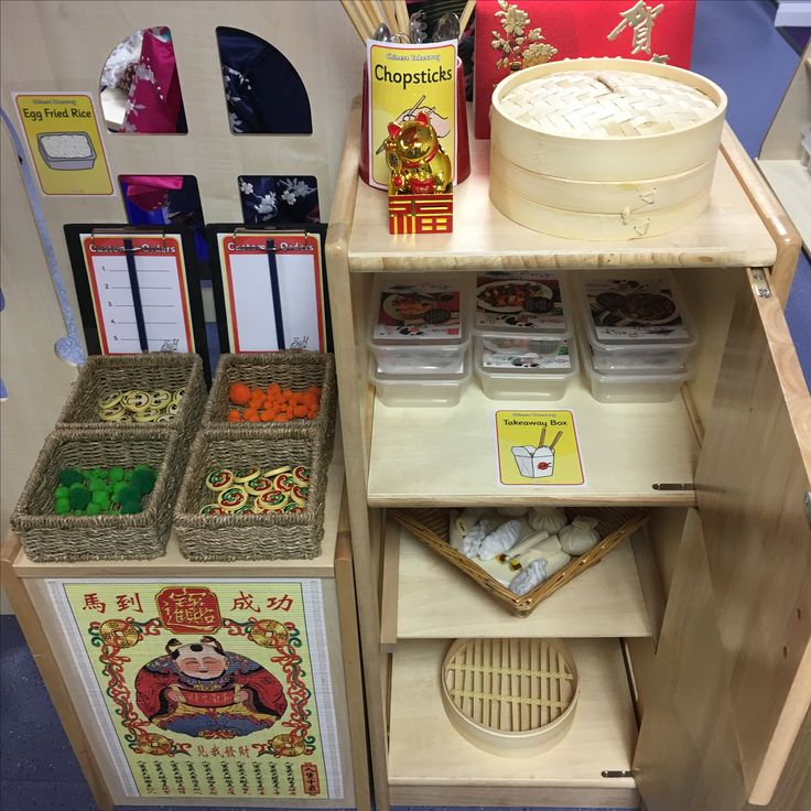 The 274 best images about my early years classroom on for Chinese in the area