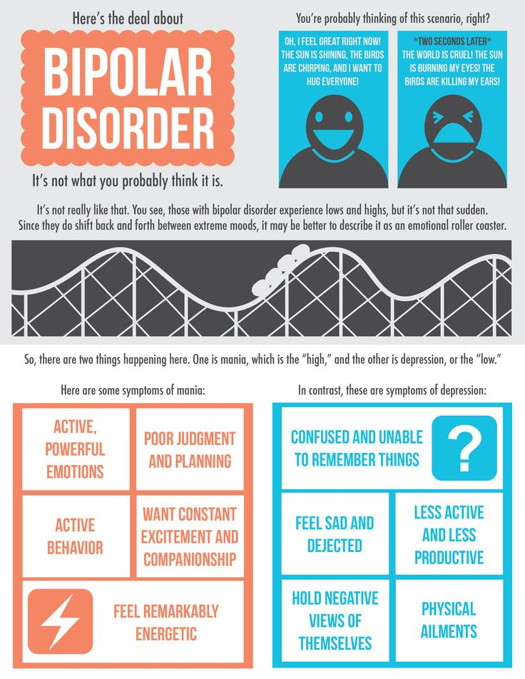 I am currently taking a course in abnormal psychology, and our assignment this week was a project on bipolar disorder. I decided to use my graphics skills (and my overachiever tendencies) to make u...