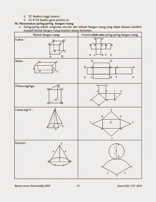 Belajar Rumus Matematika Kelas 7 8 9 Kumpulan Rumus Matematika Kelas 7 8 9 Matematika Kelas 7 Matematika Kelas 8 Matematika