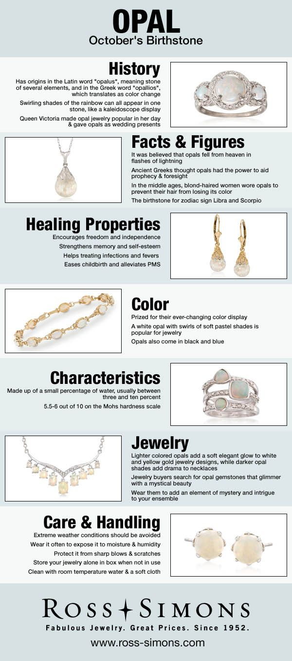 Happy Birthday October Babies! Learn more about your Opal birthstone in this infographic. #jewelry #RossSimons