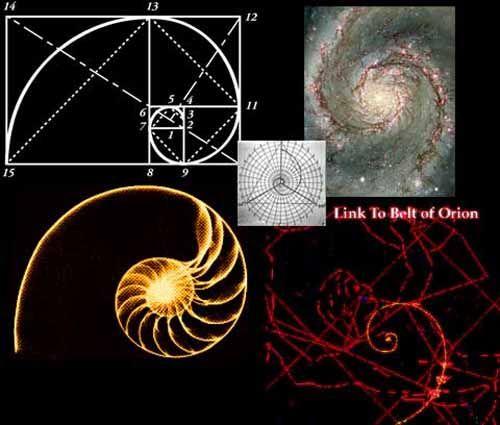 . . . . Kosmos– altgriechisch κόσμοςkósmos'(Welt-) Ordnung Chaos – (von griechisch χάοςcháos) ist ein Zustand vollständiger Unordnung oder Verwirrung und damit der Gegenbegriff zu K…