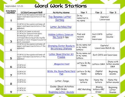 The  Best Word Work Stations Ideas On   Work Stations