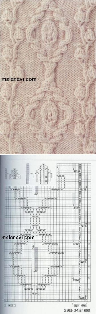 An intricate Aran pattern where the lines are curvy and flowing. Reminds me of a heavy fabric with woven pattern ~ Cream damask