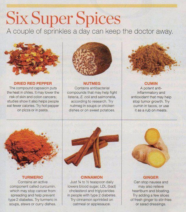 Six Super Spices--I have been putting cinnamon and ginger and nutmeg in my coffee and tea and I put turmeric on my eggs and on some chicken dishes.