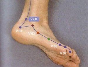 V60 para el insomnio, torticolis, lumbago, calambres en las extremidades y más...
