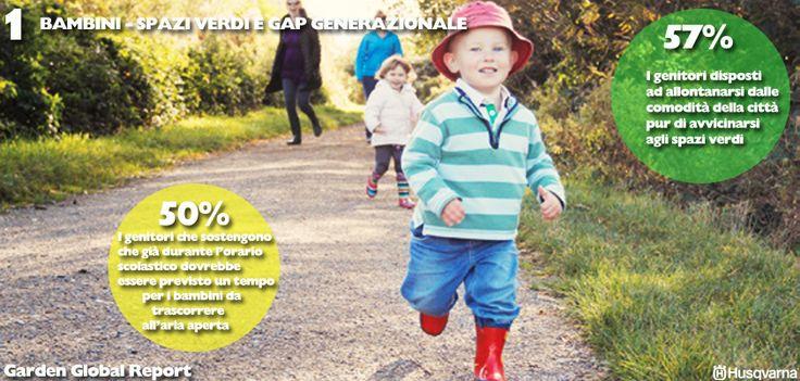 Spazi verdi e #gap generazionale. I bambini di oggi trascorrono meno tempo all'aria aperta rispetto a quanto ne trascorrevamo noi. Vero o no?