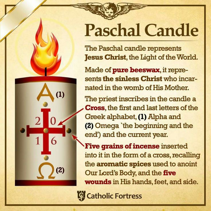 Paschal candle. Easter. Beeswax candles. #catholic #candles