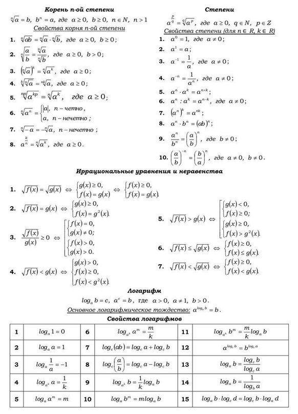 Решение задач по математике корни и степени урок решения генетических задач